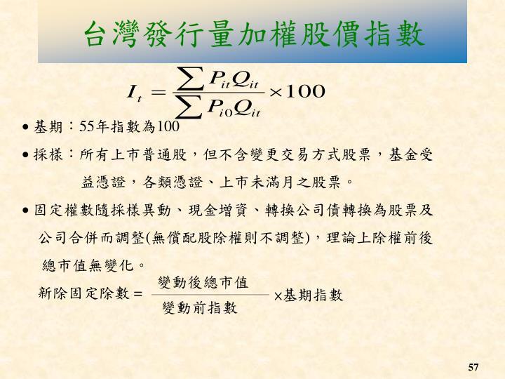 台灣發行量加權股價指數