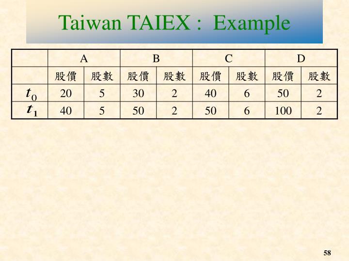 Taiwan TAIEX :  Example