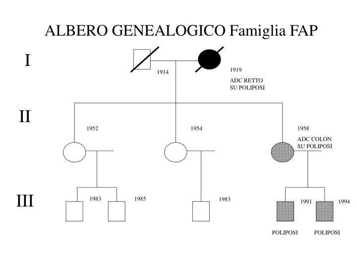 ALBERO GENEALOGICO Famiglia FAP
