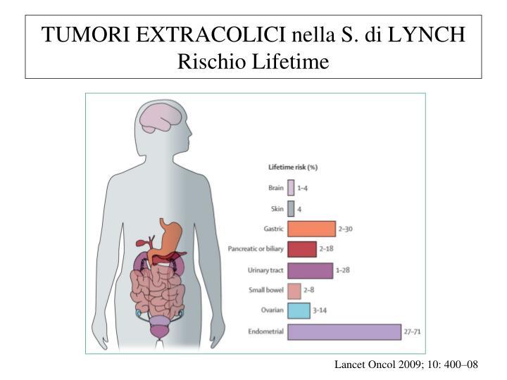 TUMORI EXTRACOLICI nella S. di LYNCH