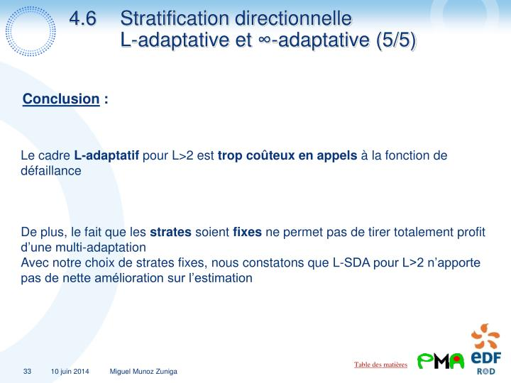 4.6Stratification directionnelle