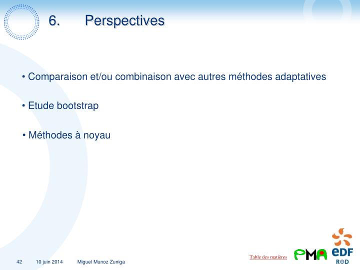 6.Perspectives