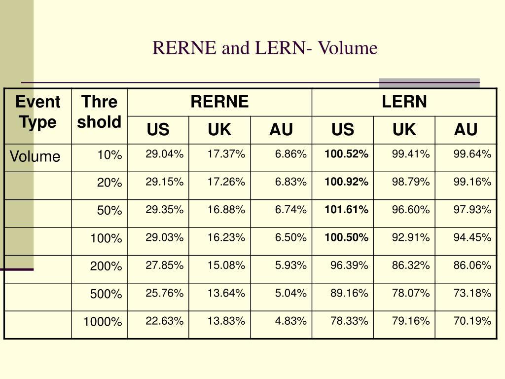 RERNE and LERN- Volume