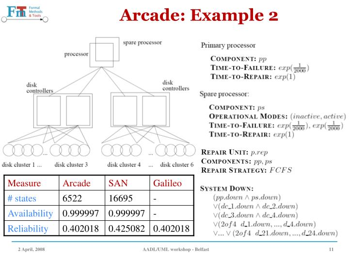 Arcade: Example 2