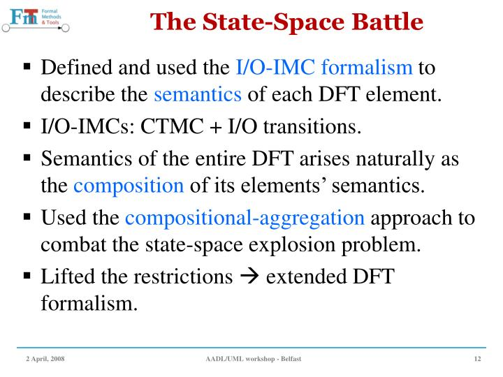 The State-Space Battle
