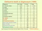 efektywne dawki w diagnostyce 1990