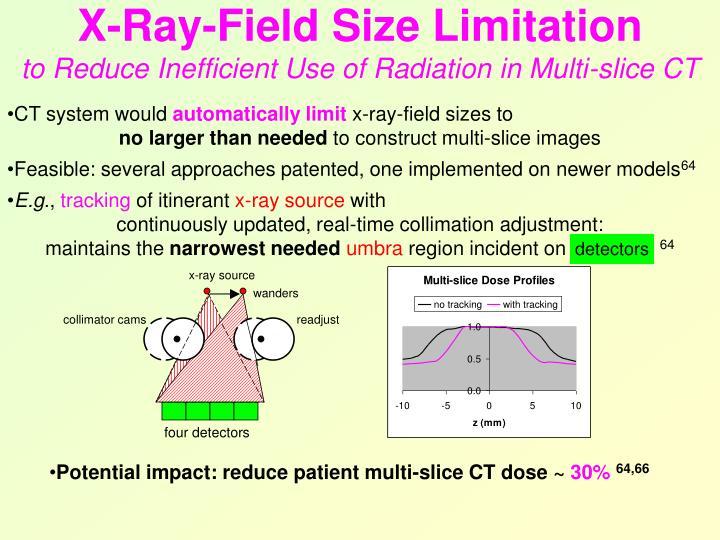X-Ray-Field Size Limitation