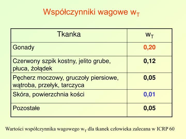 Współczynniki wagowe w