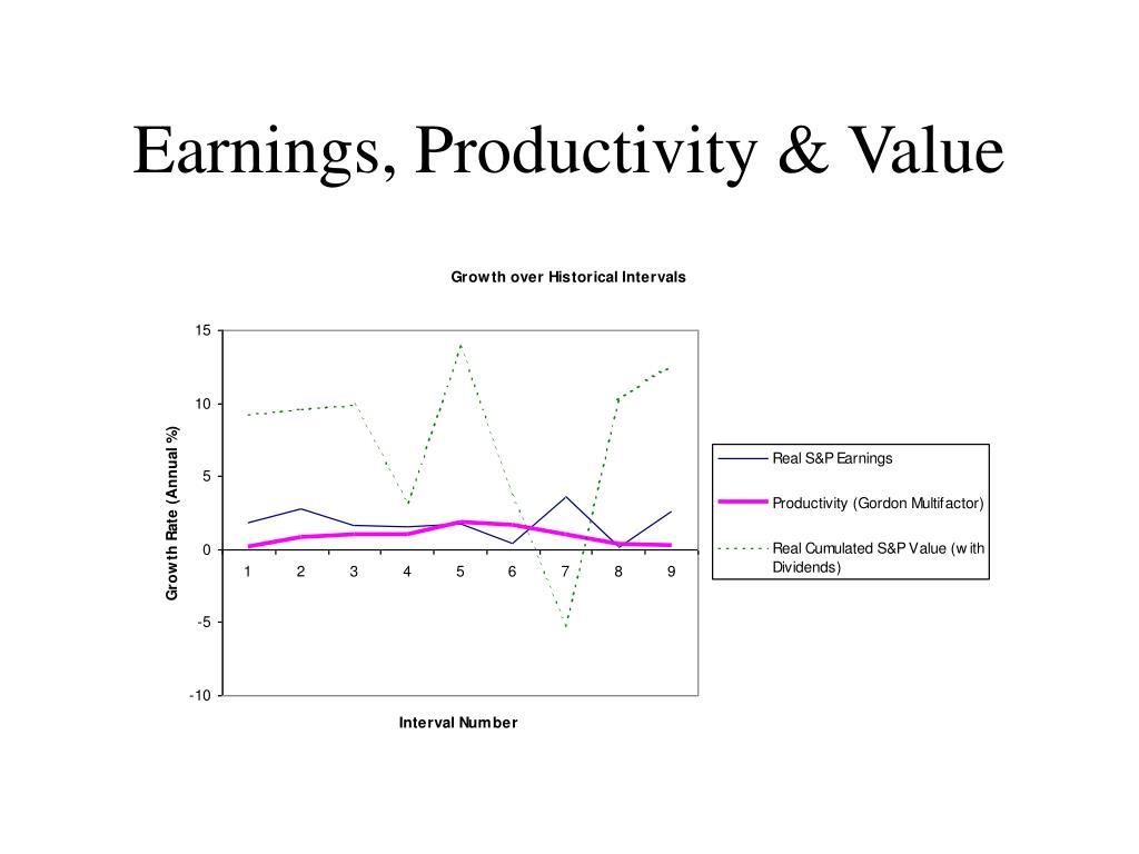 Earnings, Productivity & Value