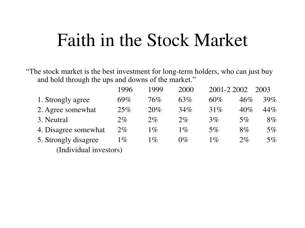 Faith in the Stock Market
