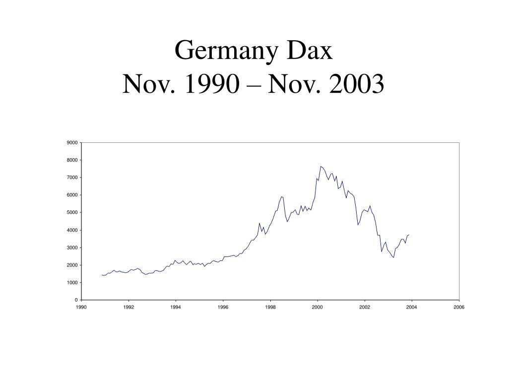 Germany Dax