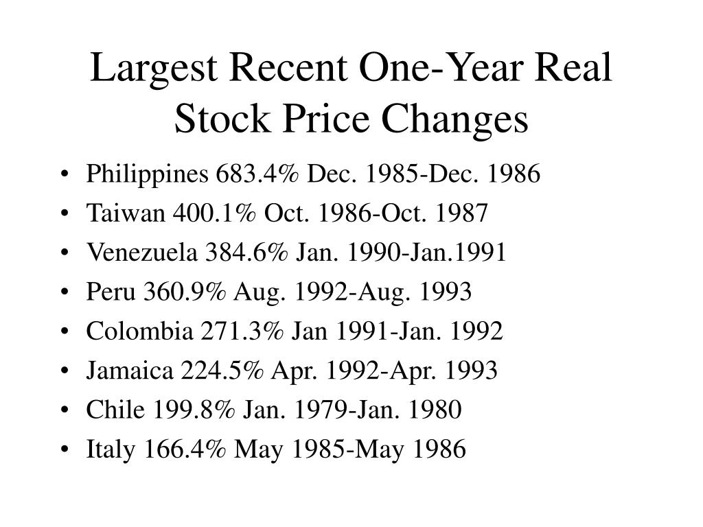 Largest Recent One-Year Real Stock Price Changes