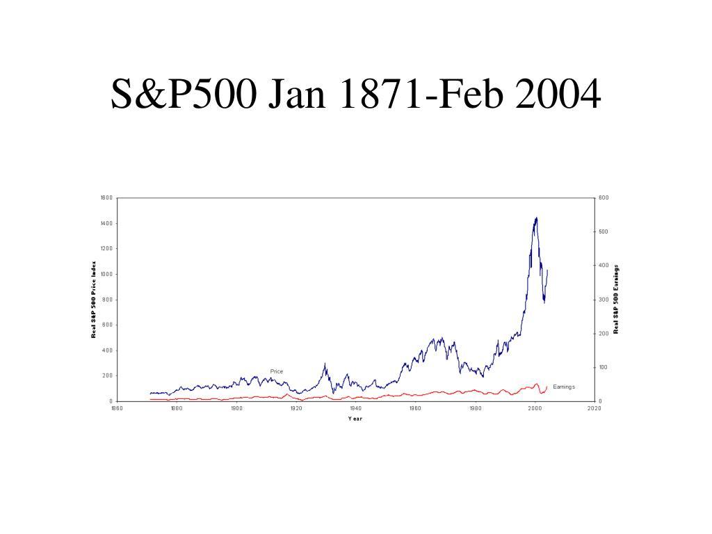 S&P500 Jan 1871-Feb 2004