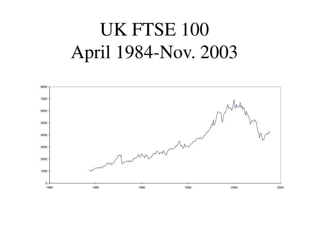 UK FTSE 100