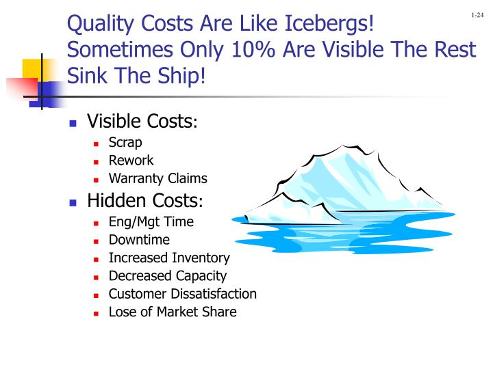 Quality Costs Are Like Icebergs! Sometimes Only 10% Are Visible The Rest Sink The Ship!
