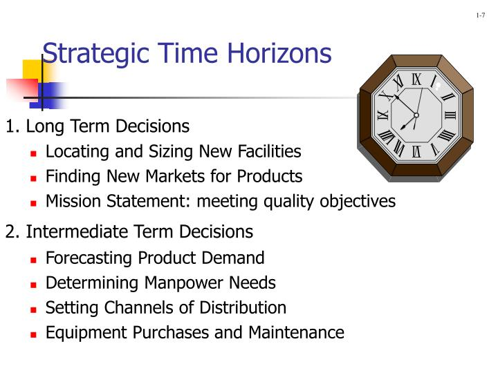 Strategic Time Horizons
