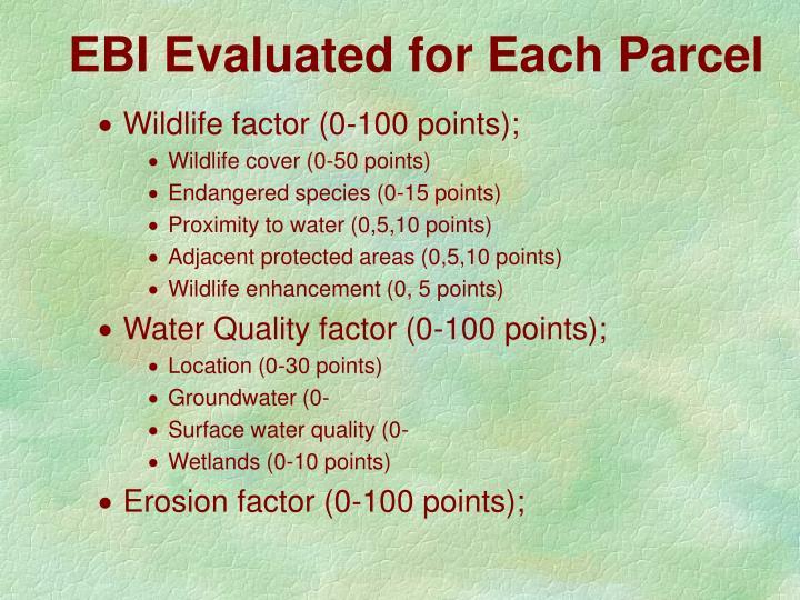 Wildlife factor (0-100 points);