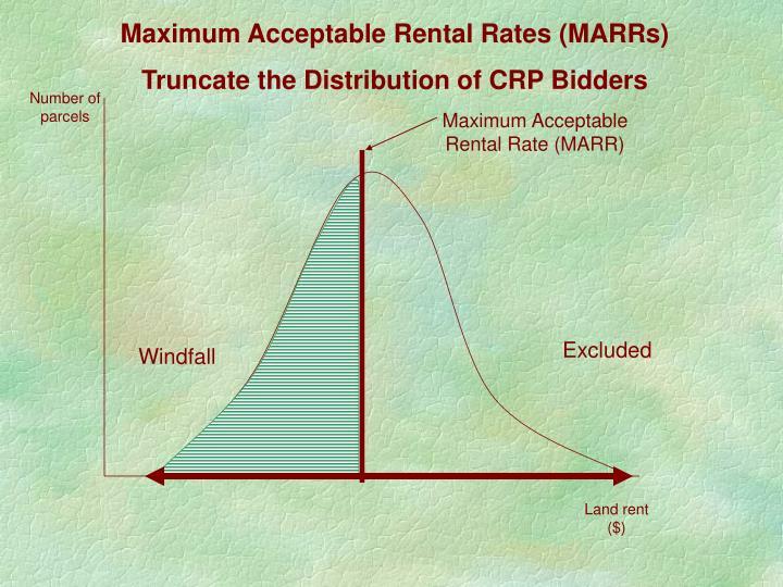 Maximum Acceptable Rental Rates (MARRs)