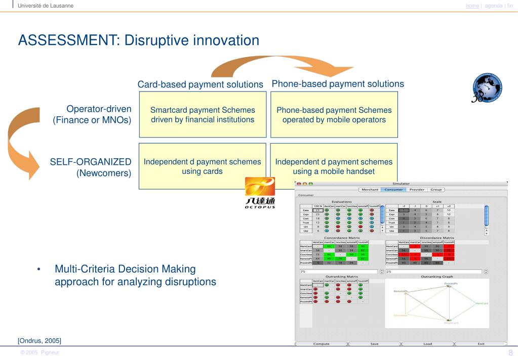 ASSESSMENT: Disruptive innovation