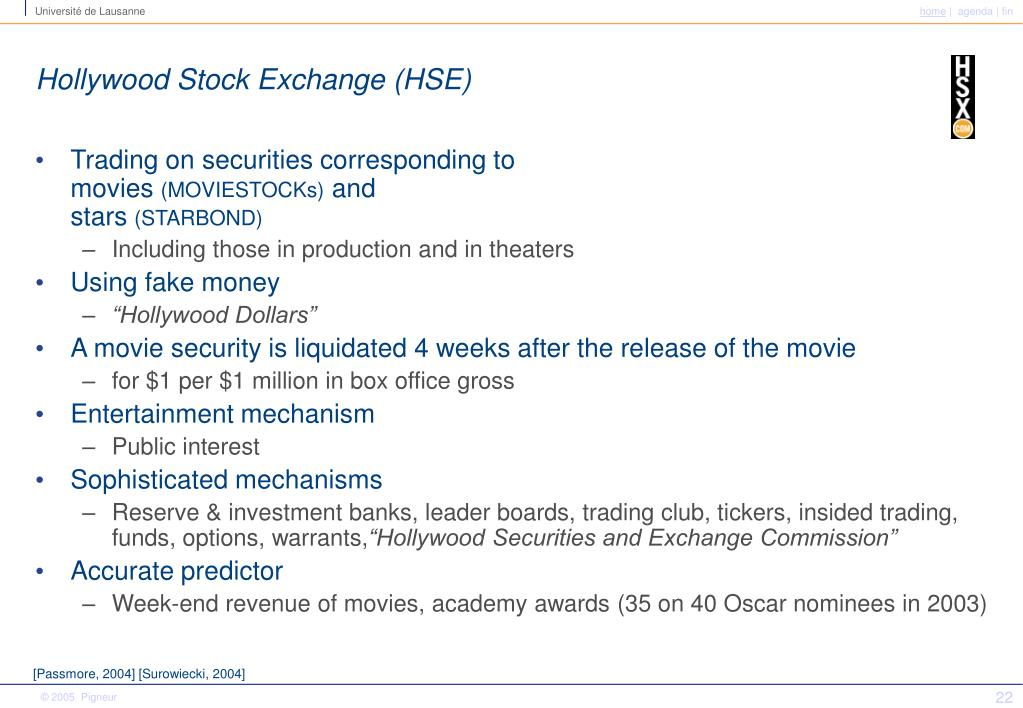 Hollywood Stock Exchange (HSE)