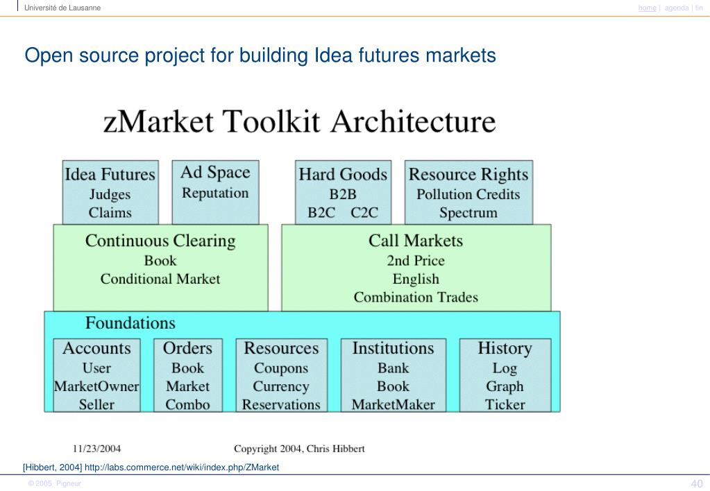 Open source project for building Idea futures markets
