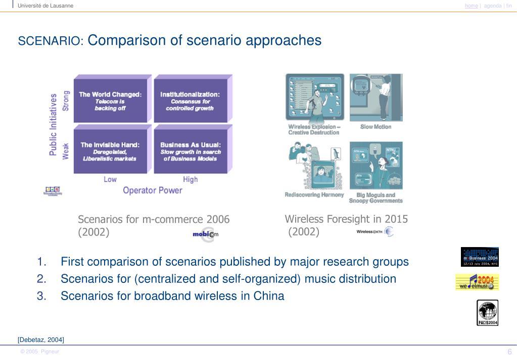 Scenarios for m-commerce 2006