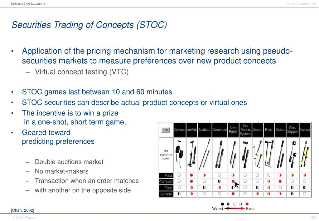 Securities Trading of Concepts (STOC)
