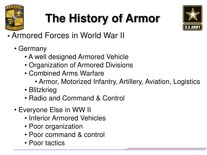 The History of Armor