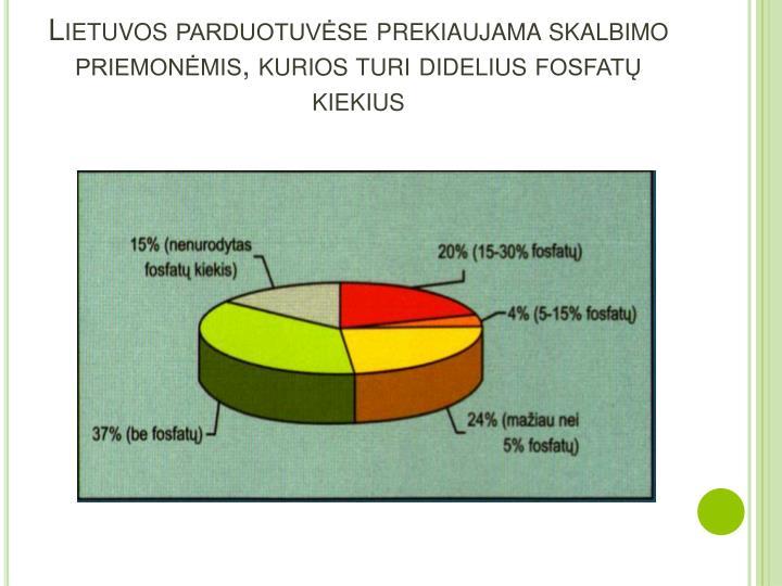 Lietuvos parduotuvėse prekiaujama skalbimo priemonėmis, kurios turi didelius fosfatų kiekius