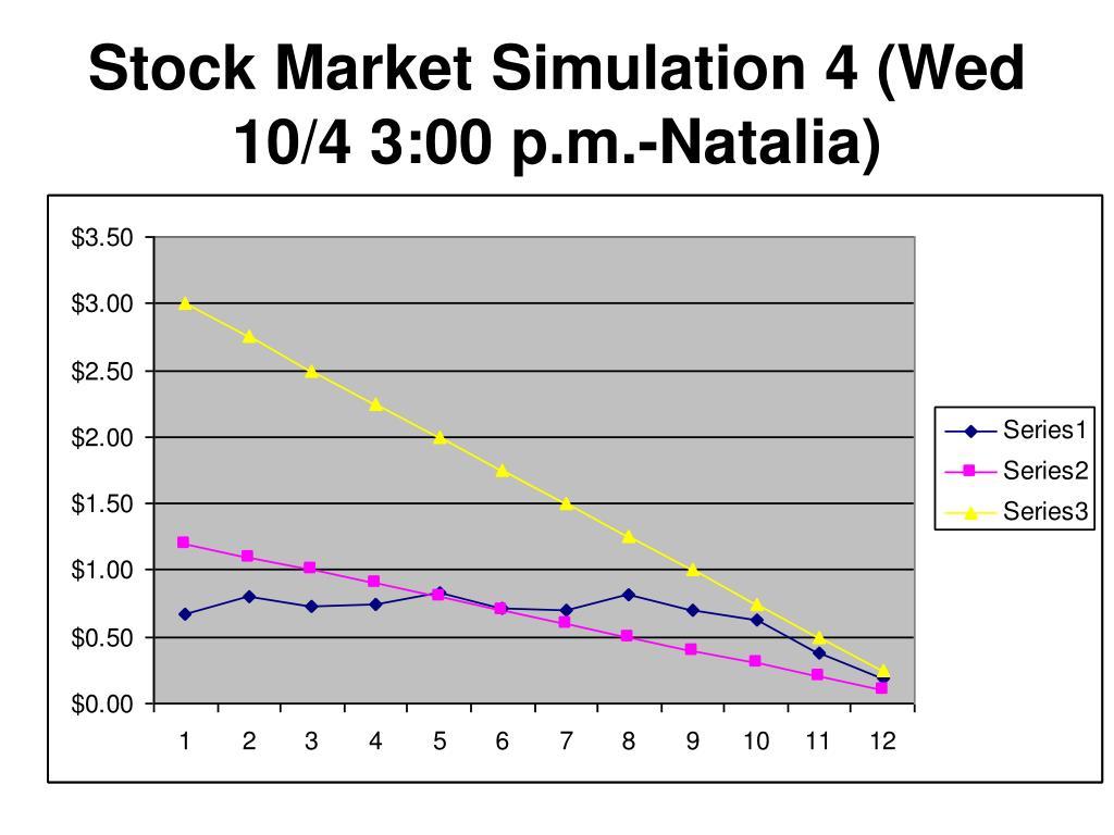 Stock Market Simulation 4 (Wed 10/4 3:00 p.m.-Natalia)