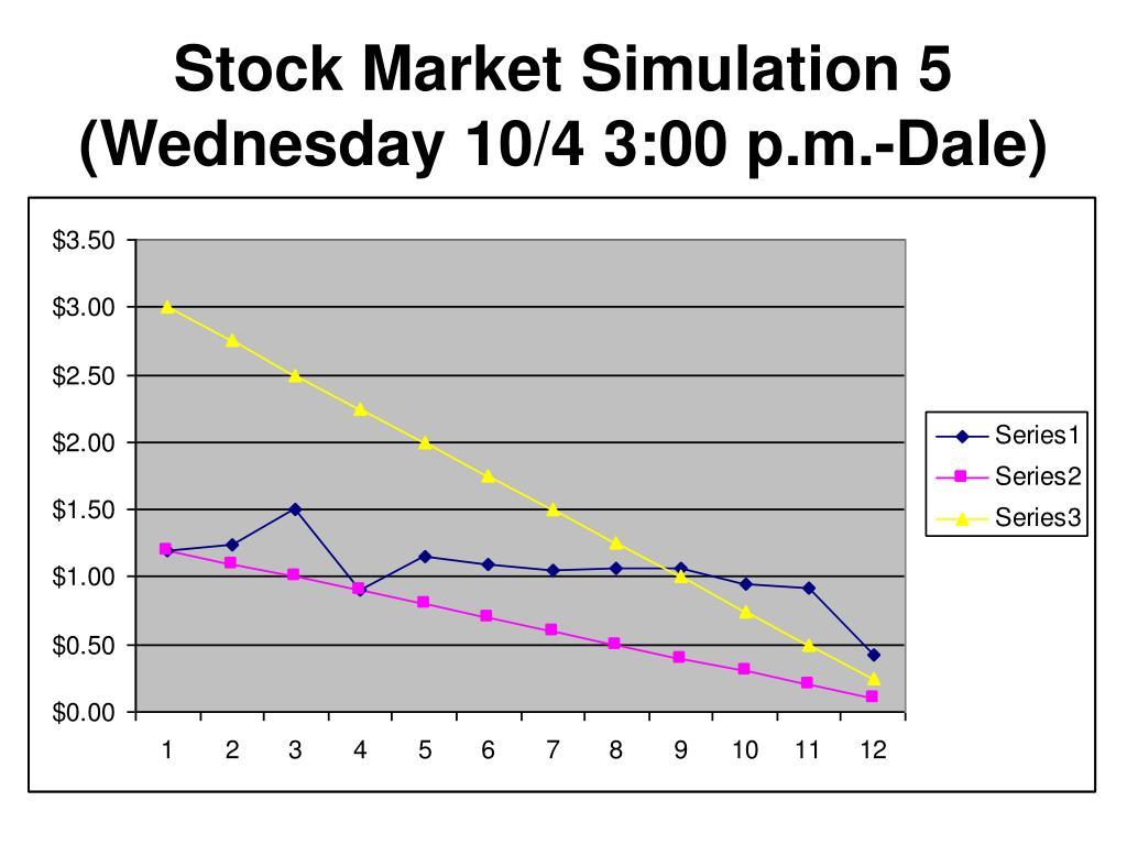 Stock Market Simulation 5 (Wednesday 10/4 3:00 p.m.-Dale)