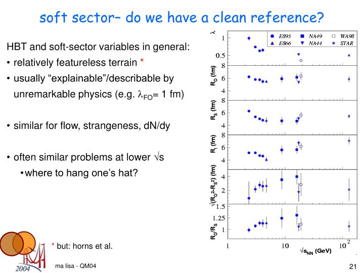 soft sector– do we have a clean reference?