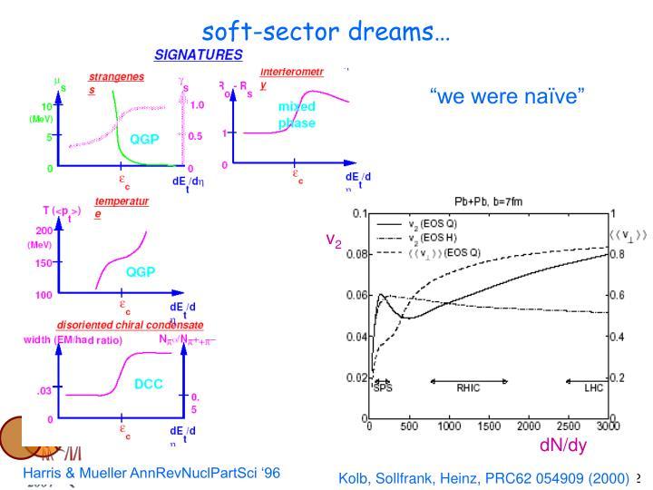 soft-sector dreams…