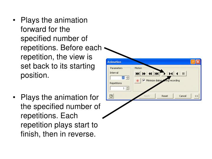 Plays the animation forward for the specified number of repetitions. Before each repetition, the view is set back to its starting position.