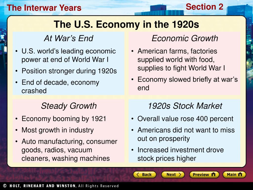 The U.S. Economy in the 1920s