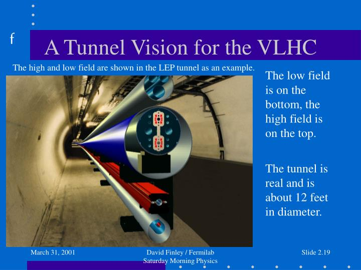 A Tunnel Vision for the VLHC