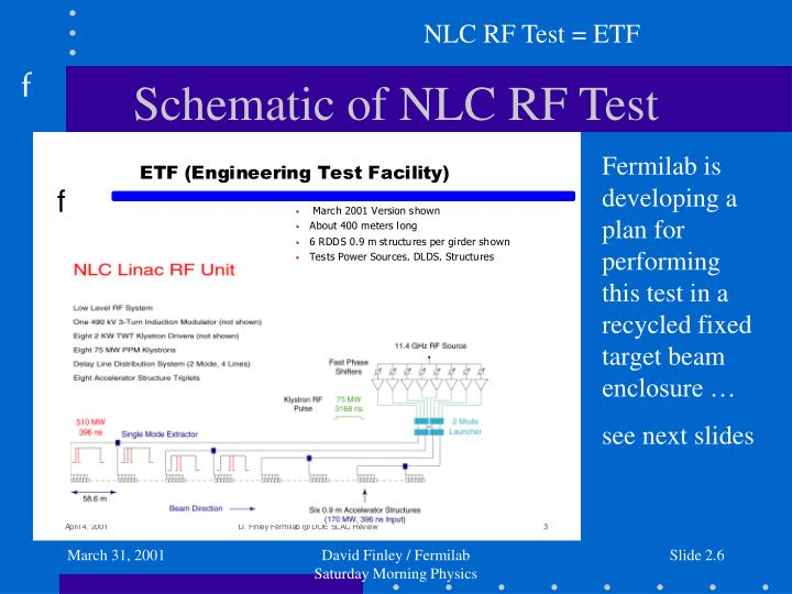 NLC RF Test = ETF