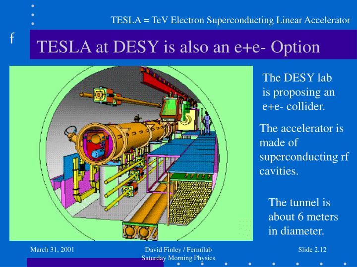 TESLA = TeV Electron Superconducting Linear Accelerator