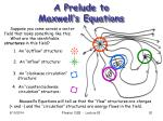 a prelude to maxwell s equations