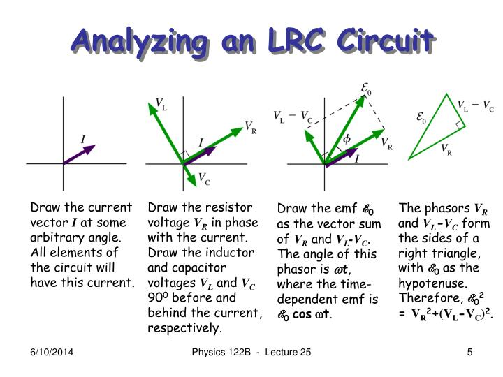 Analyzing an LRC Circuit