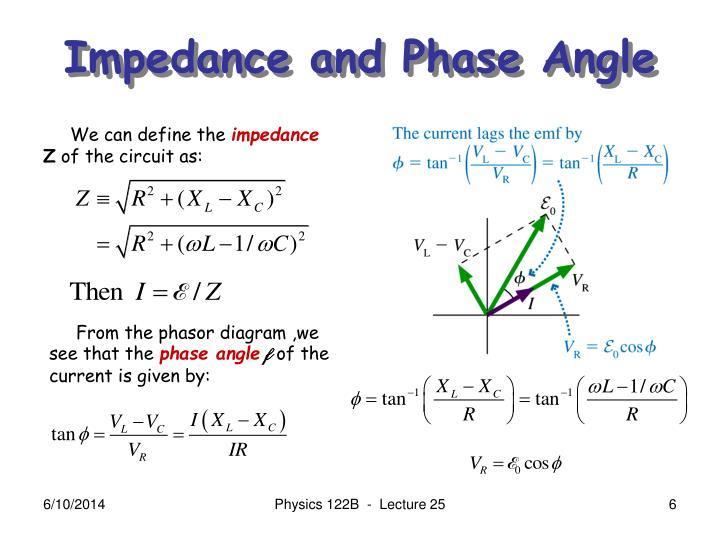Impedance and Phase Angle