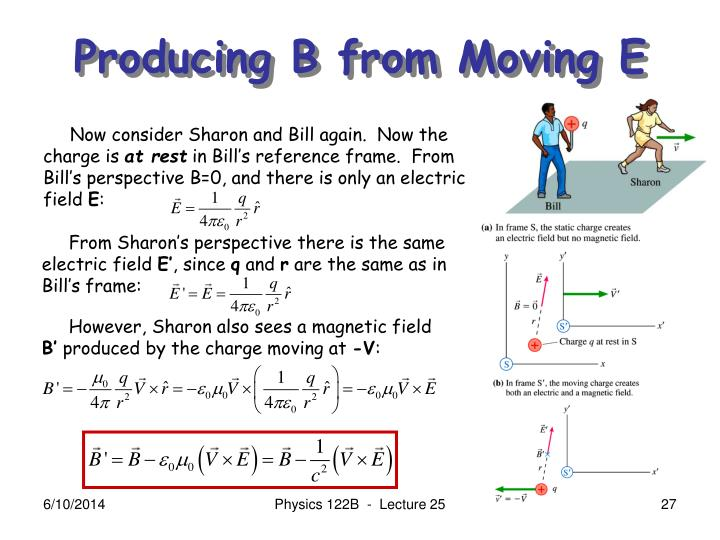 Producing B from Moving E