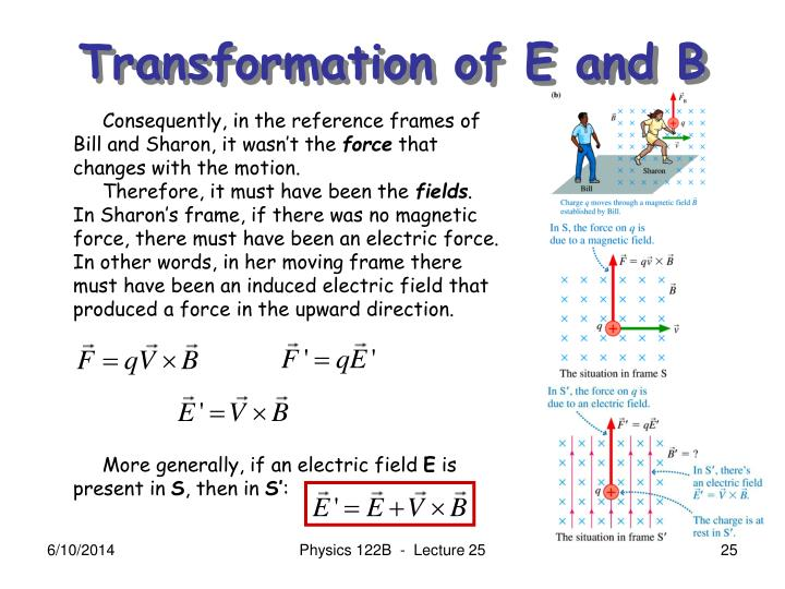 Transformation of E and B