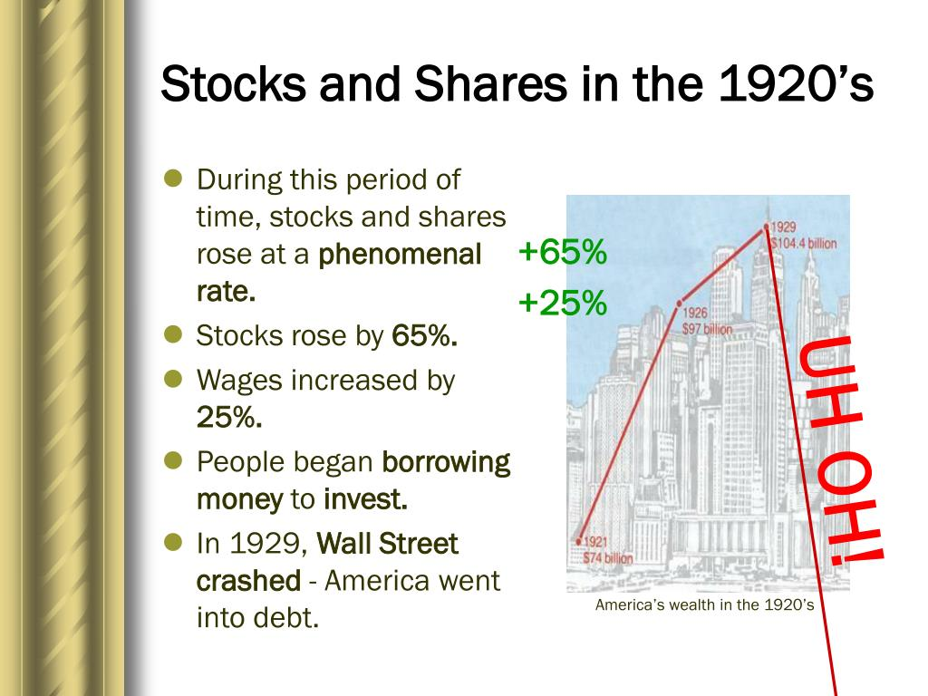 Stocks and Shares in the 1920's