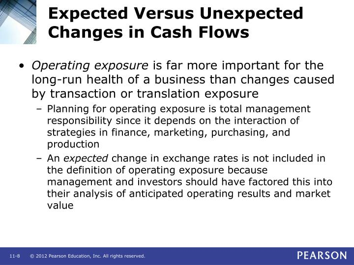 Expected Versus Unexpected