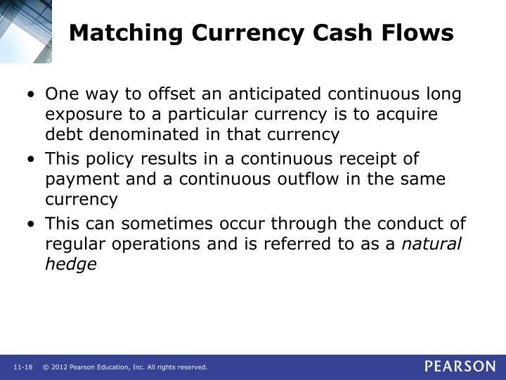Matching Currency Cash Flows