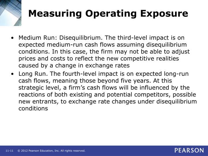 Measuring Operating Exposure