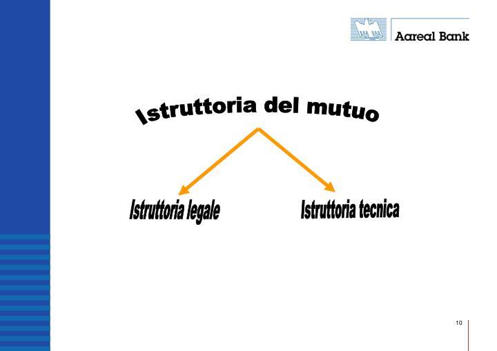 Istruttoria del mutuo