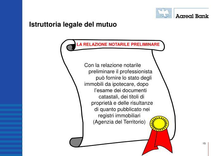 Istruttoria legale del mutuo