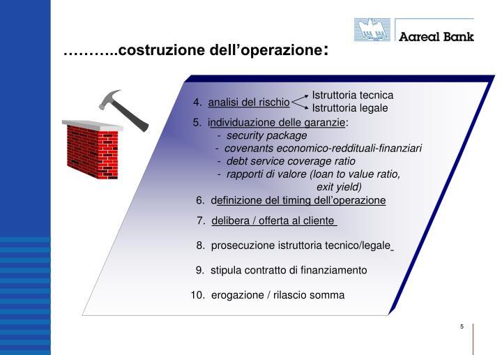 ………..costruzione dell'operazione